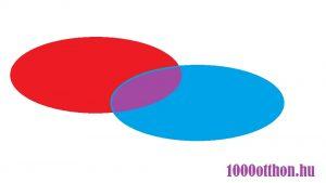 piros és kék keveréke a lila szín